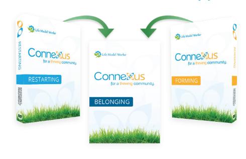 Connexus chart